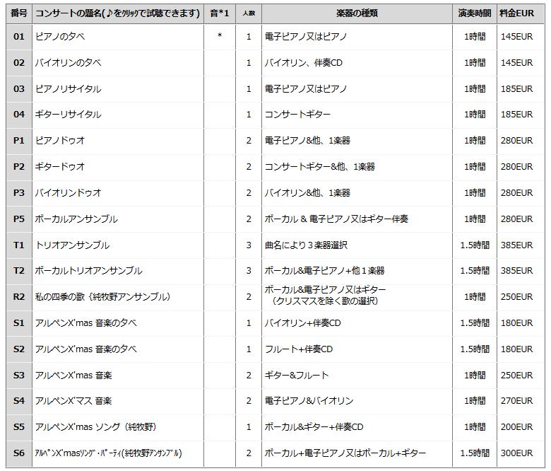 tabelle japanese